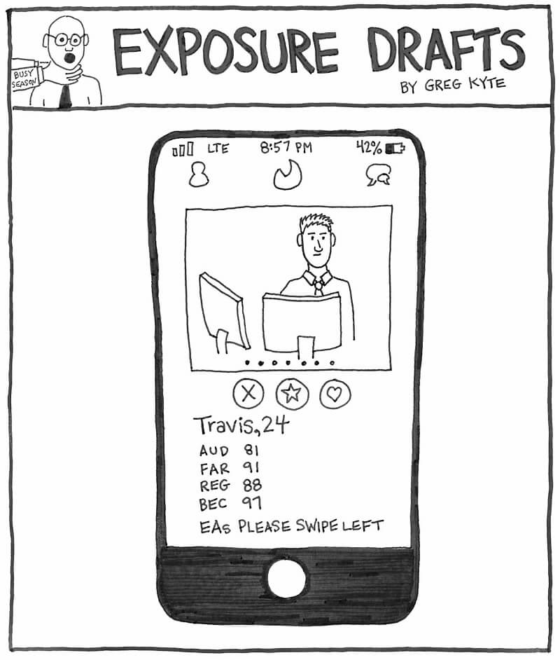 Exposure Drafts: All's FAR in Love and the CPA Exam - Going